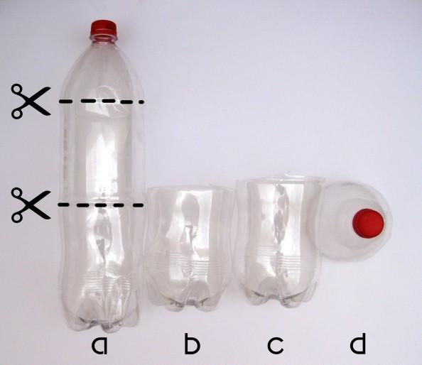 Botellas partes