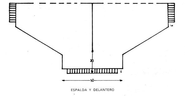 esquema costura